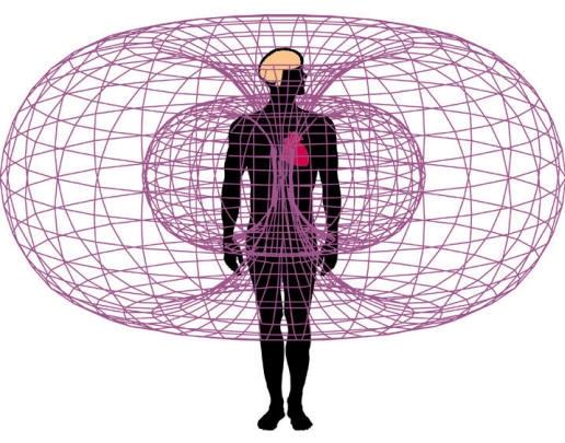 Kohärenz | Coherence